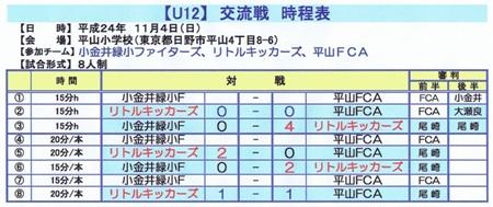 2012.11.4(日)5年TM結果