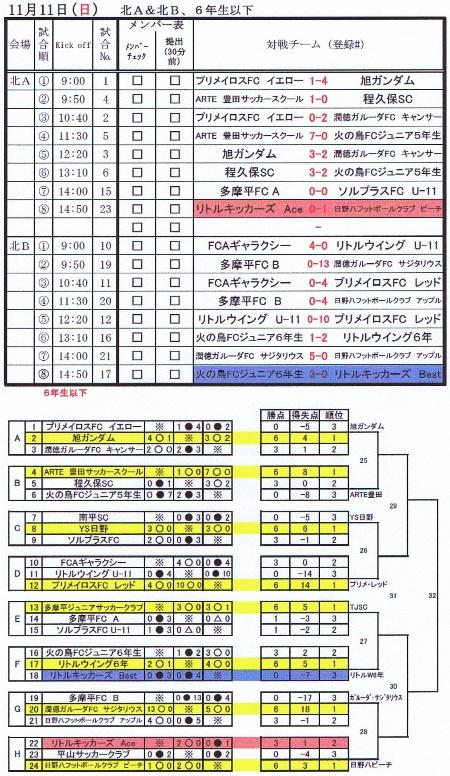 2012.11.11(日)市民大会U-6年結果