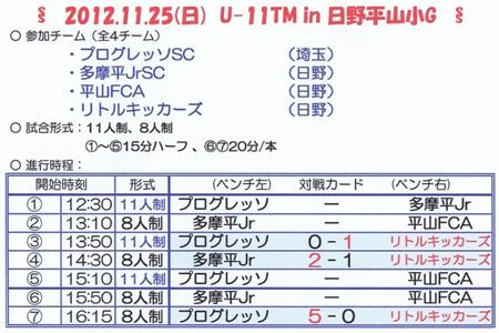2012.11.25(日)5年TM結果