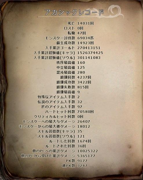 アカシックレコード 2012/11/18