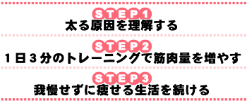 3step-H1.png