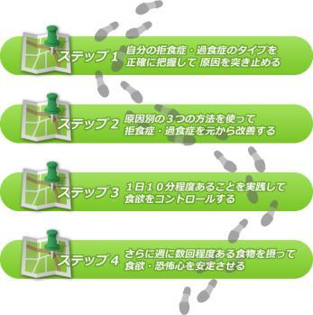 step-H10.jpg