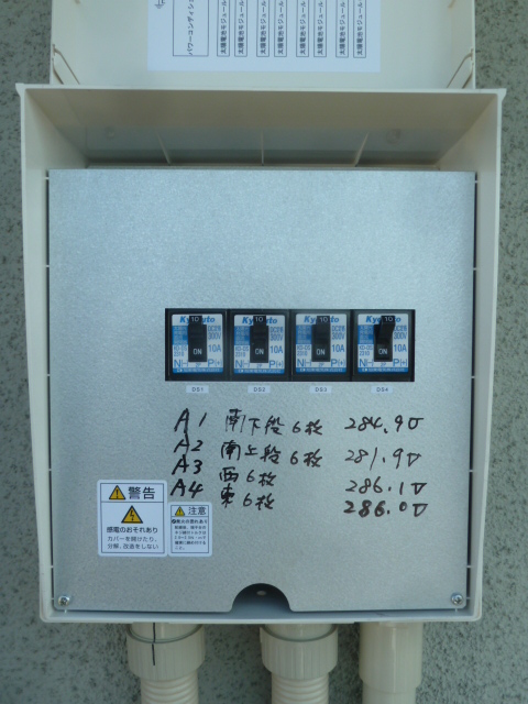 24各系統の電圧を8月8日14時09分計測