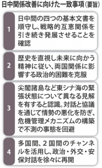 日中合意文書2