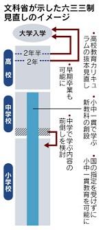 120605 日本経済新聞