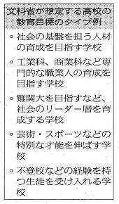 120618 日経新聞 表