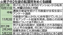 120705読売表