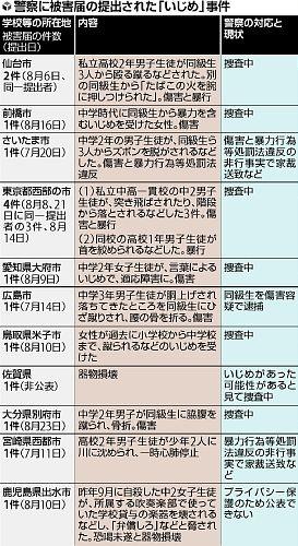 120824  読売