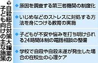 120825 読売新聞
