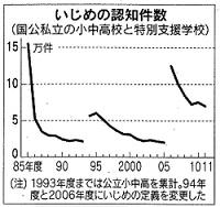 120912 日経新聞