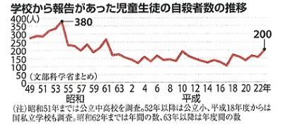 120912 産経新聞
