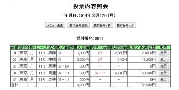 0217東京新聞