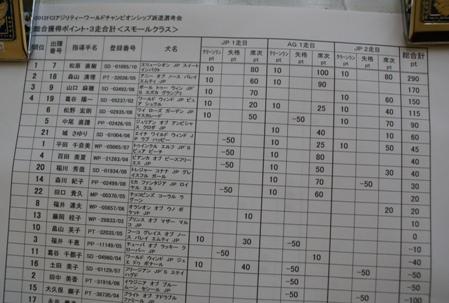 3走目中間(スモール)