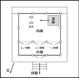 ブログ鹿島神宮配置図20141024