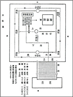 ブログ出雲大社平面図20141024