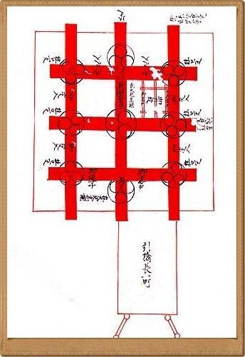 ブログ出金輪御造営差図-220141024