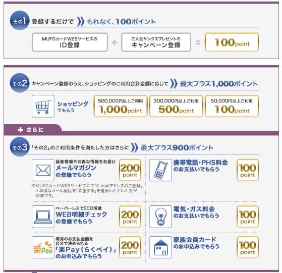 MUFGカード入会キャンペーン