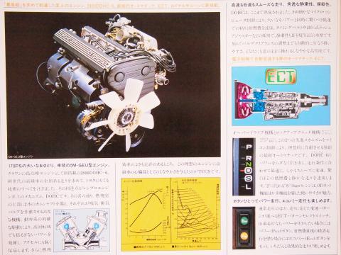 82年3月 クラウン エンジン