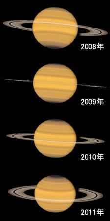土星の環2008年から