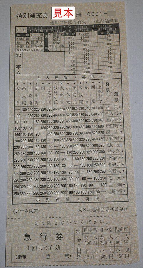 いすみ鉄道・特別補充券