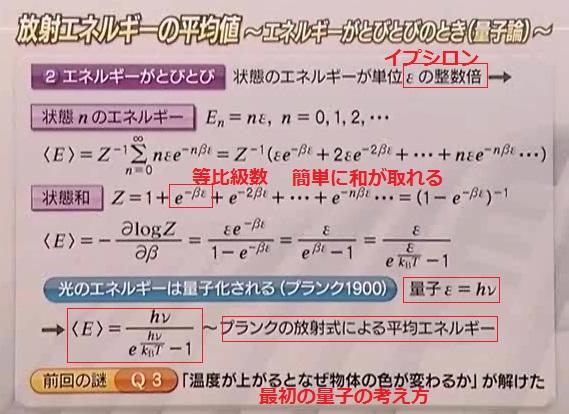 3-7放射エネルギーの平均値量子論.jpg