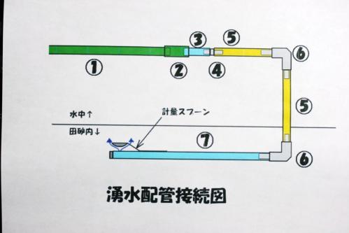 湧水配管接続図