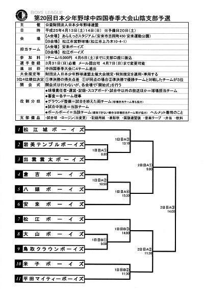 トーナメント表_春季大会山陰支部予選