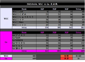2012.05.04. WLC vs Ga
