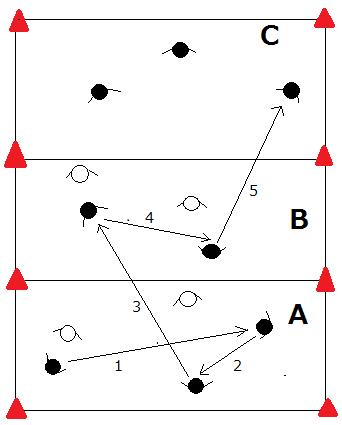 3ゾーン8対4