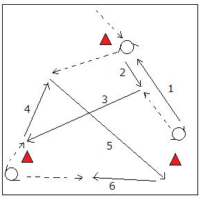 三角形パス回し基礎