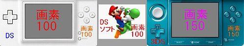 3DSとDSとDSソフトの画素