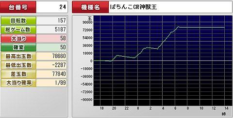 20130111_神獣王