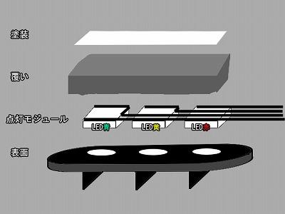 LED信号機 イメージ