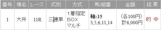 2013東京スプリント馬券結果
