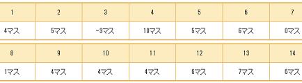 キャプチャ net t 2.19 3
