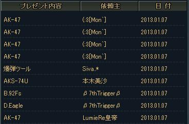 ☆プレゼント