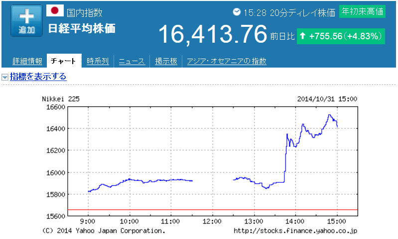 20141031nikkei.png