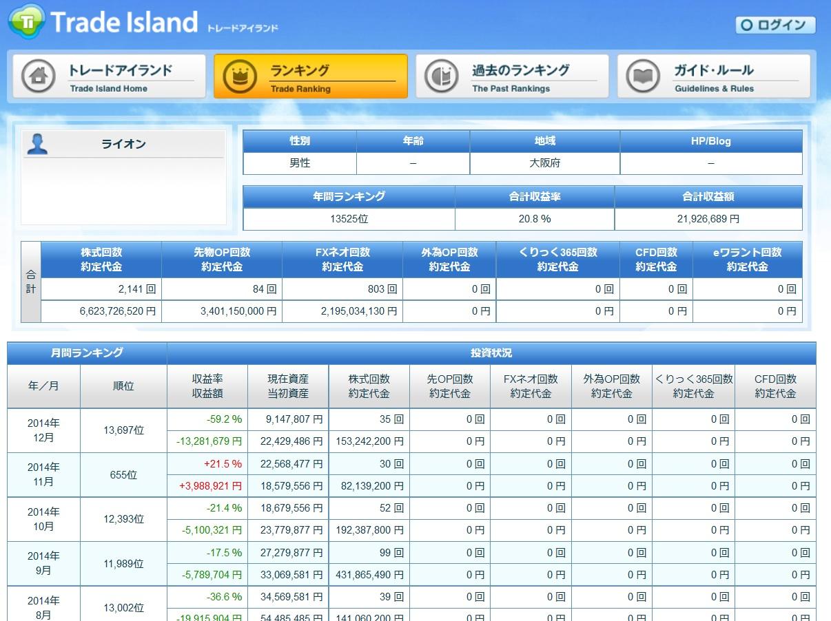 tradeislandlion20141222.jpg