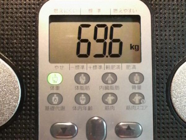 69.6kg