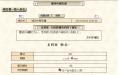城攻め報告書4