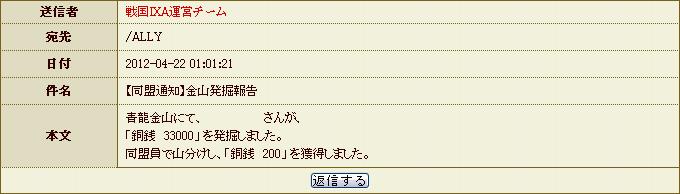 銅銭200