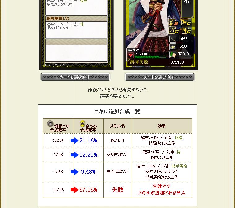 千姫(槍剛撃) x 清水