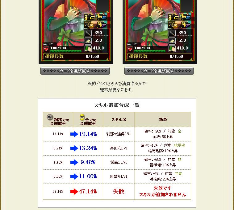 鶴姫同カード合成