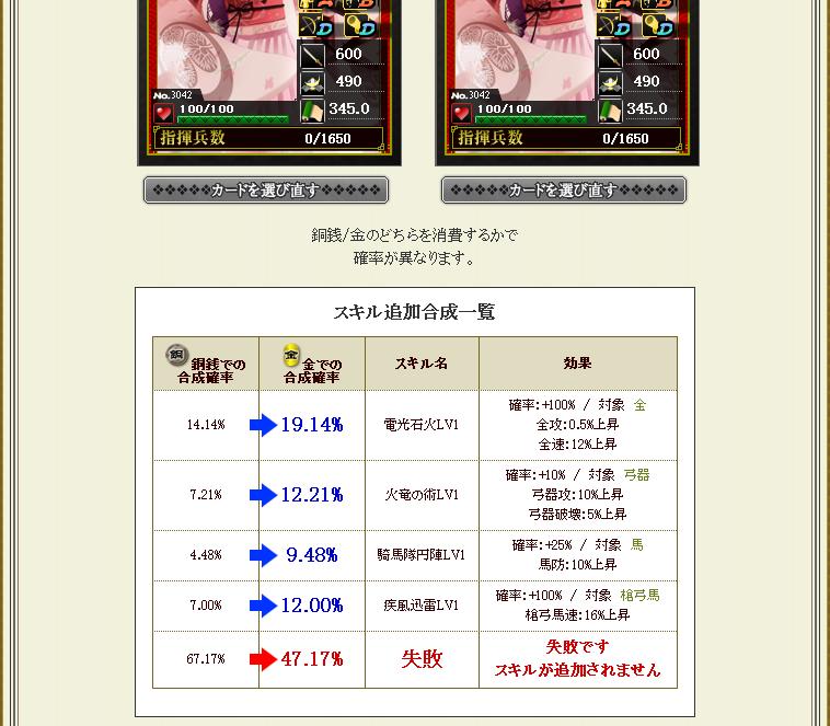 江同カード合成