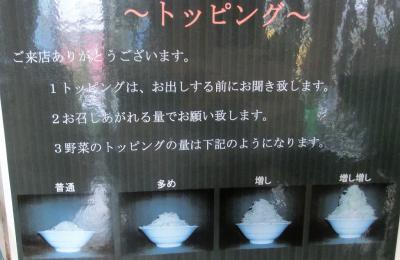 トッピング量のポスター