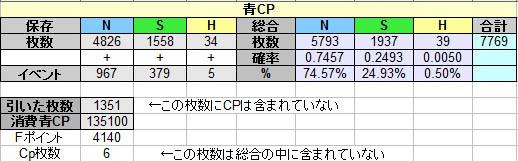 shinra 7700
