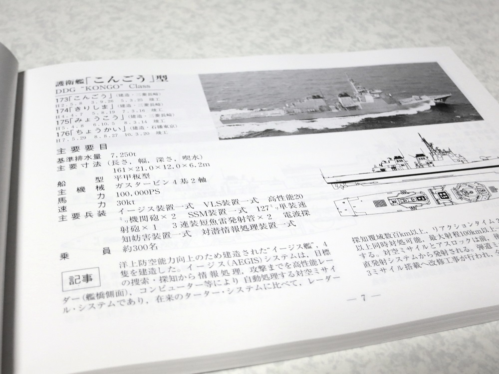 艦艇と航空機集2