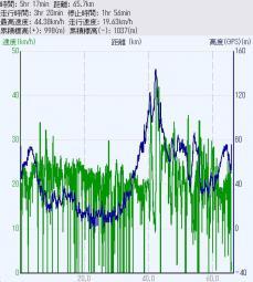 Nishikinohama_Data_org.jpg