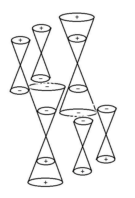 エチレン構造 202