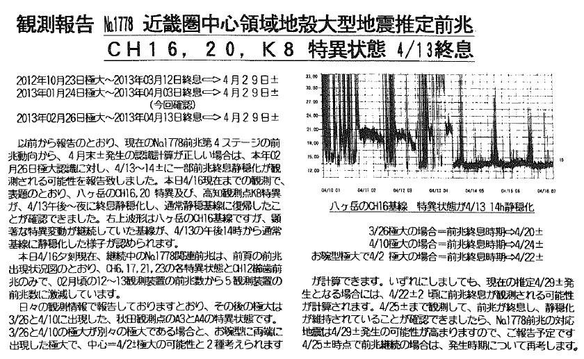 琵琶湖地震予測 20130416